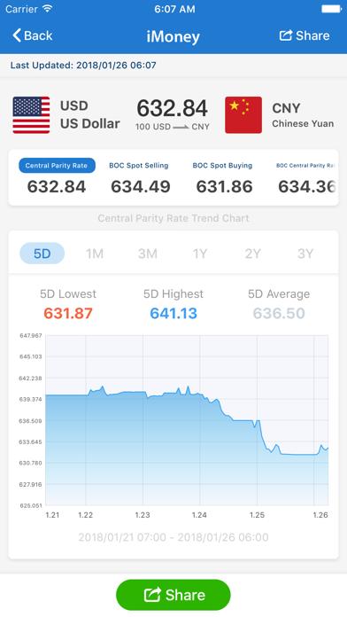 iMoney · 外貨為替換算 ScreenShot2