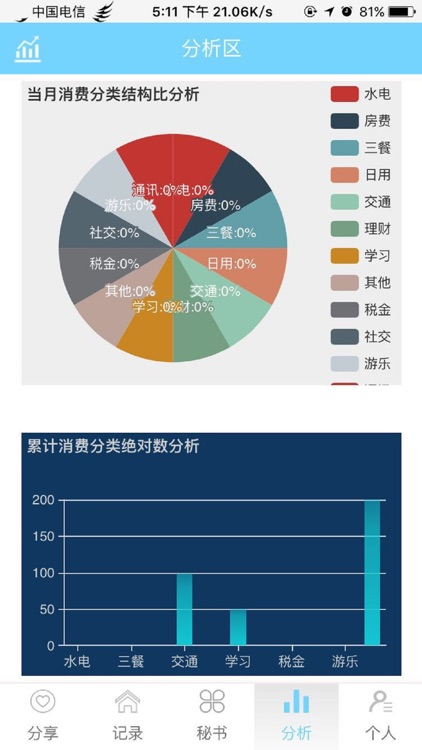 微人生 screenshot-2