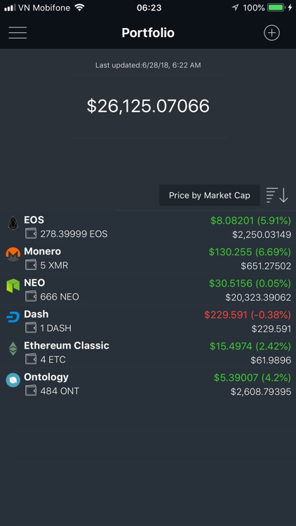 Crypto Market Cap Tracker