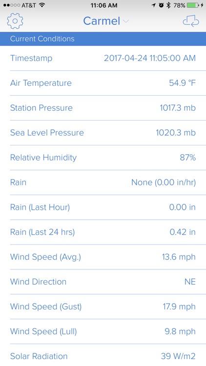 WeatherFlow Smart Weather
