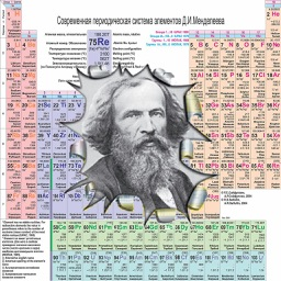 Periodic table of the chemical elements.