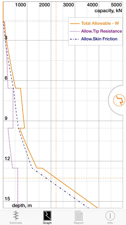 Piles Capacity screenshot-3