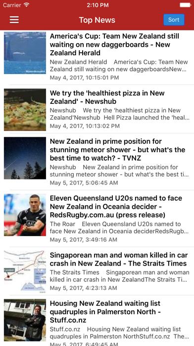 NZ News Today - New Zealand Radio & Headlines