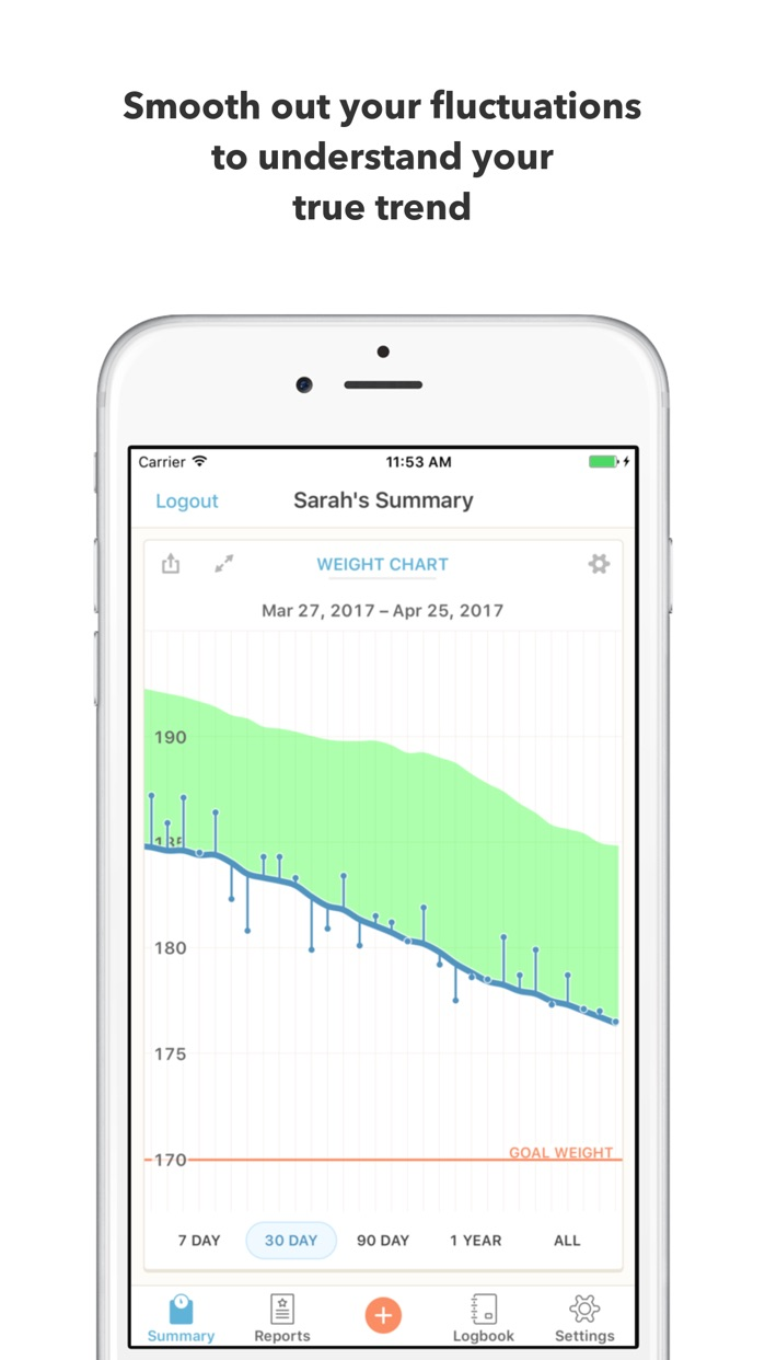 Happy Scale: Weight Loss Tracker, Trend Prediction Screenshot