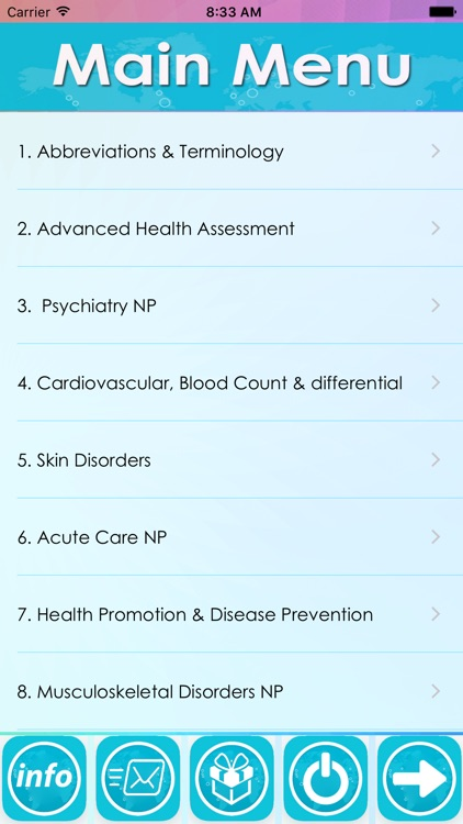 Nurse Practitioner Exam Review : 4000 Notes & Q&A screenshot-4