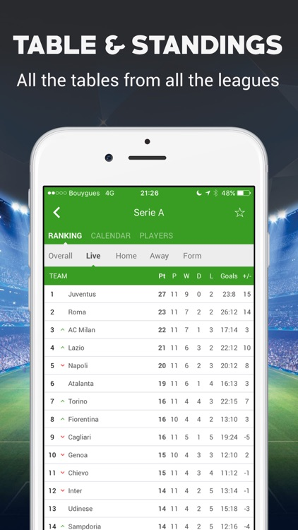 Live Football Scores - Soccer Live Score screenshot-4