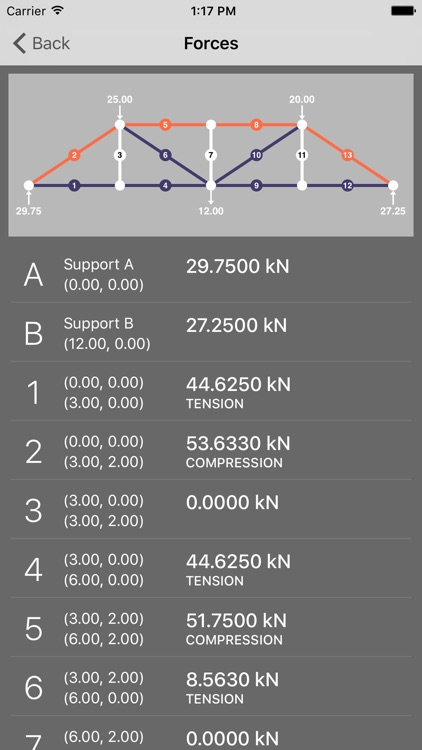 Truss Calculator / Cálculo de cerchas screenshot-3
