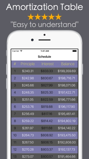 loan calculator mortgage car on the app store rh itunes apple com