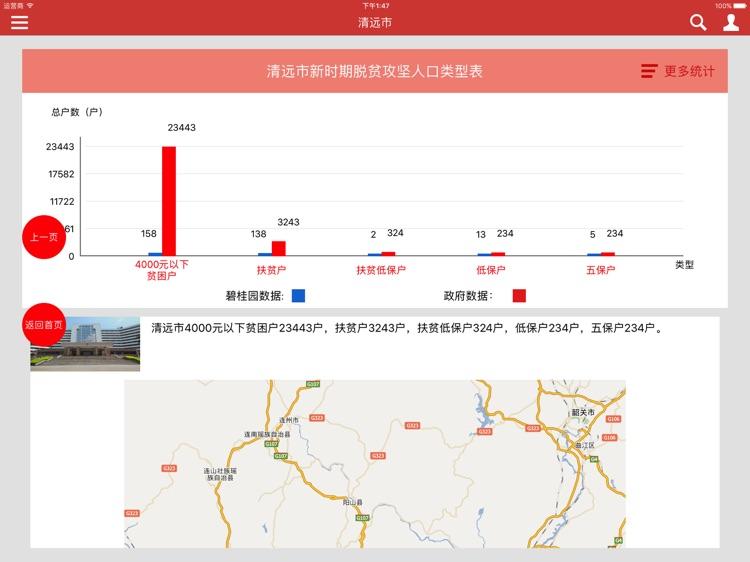 碧桂园建档立卡管理系统 screenshot-3
