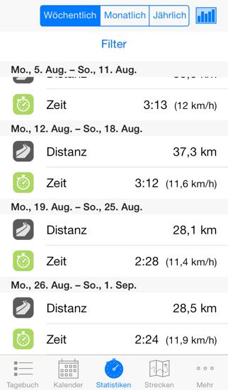 Cyclist LogScreenshot von 4