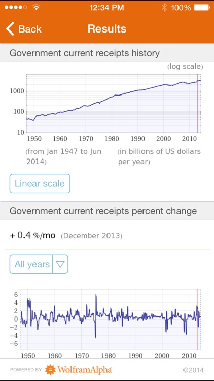 Wolfram US Economic Indicators Reference App screenshot-4