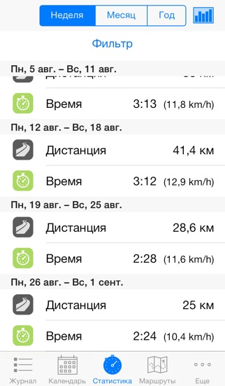 Журнал велосипедиста Screenshot