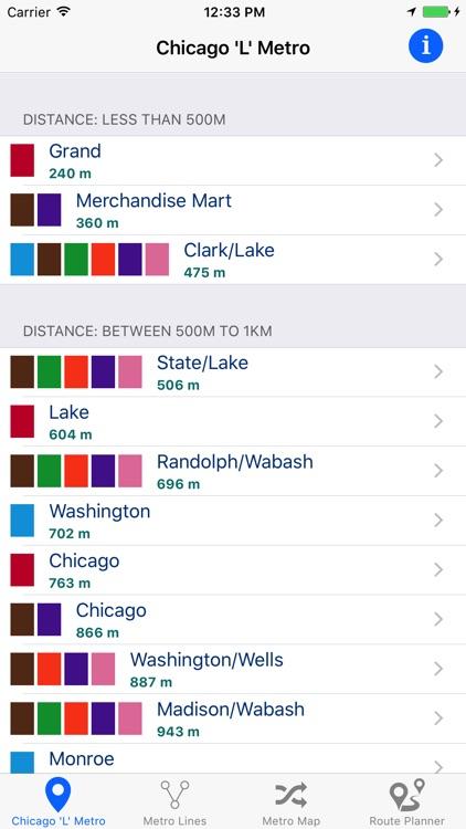 Chicago 'L' - Metro Map