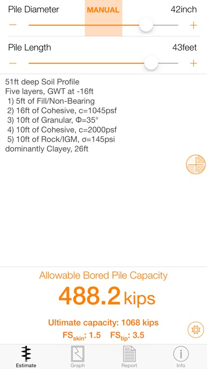 Piles Capacity