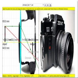Lens Converging Diverging Simulator