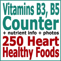 Vitamins B3,B5 Counter & Tracker for Healthy Diets