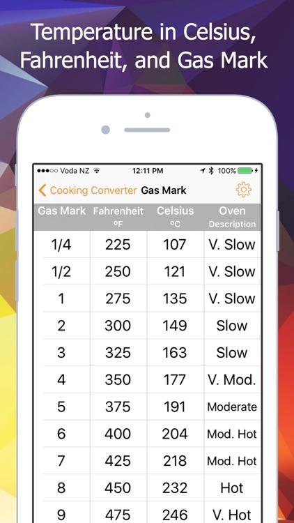 Cooking Converter - Weights, Volumes, Temperatures screenshot-4