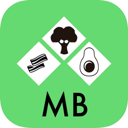 MacroBoxes: Personalized Dieting