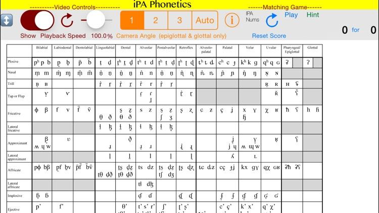 iPA Phonetics