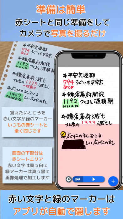 i-暗記シート