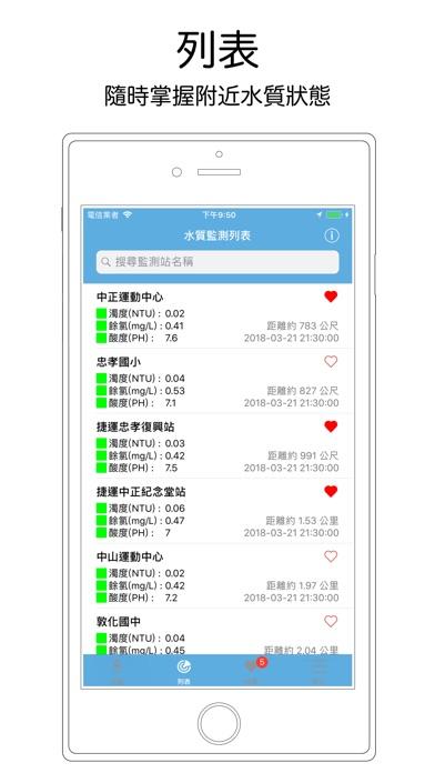 台北水質監測 screenshot 2