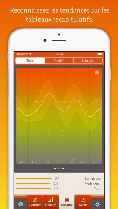 download iMoodJournal - Journal, humeur apps 3