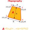 i-SmartSolutions - iTopography - Area Calculator artwork