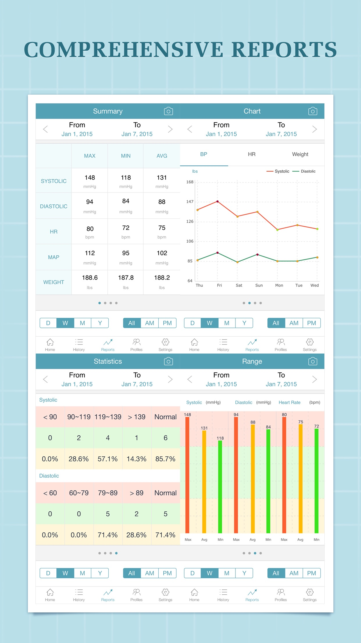 Blood Pressure Companion Screenshot