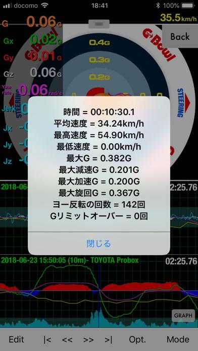 G-Bowl screenshot1