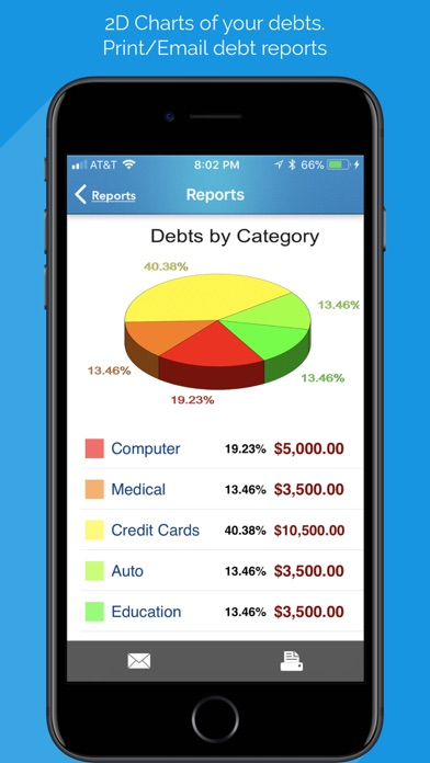 Screenshot for Debt Free - Pay Off your Debt in Austria App Store