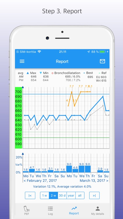 PEF Log - asthma tracker