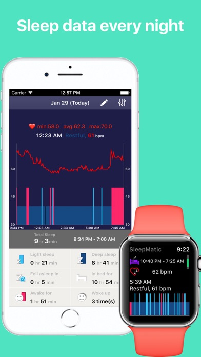 Sleep Tracker: Sleepmatic App Report on Mobile Action ...