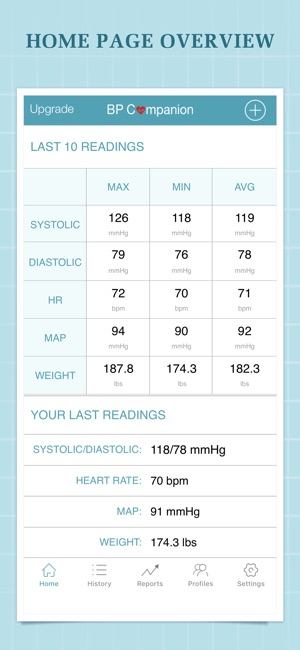 blood pressure tracker app