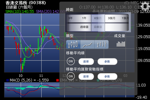 Tai Shing EZ-Trade (MegaHub) - náhled