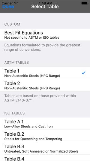 Hardness Converter On The App Store