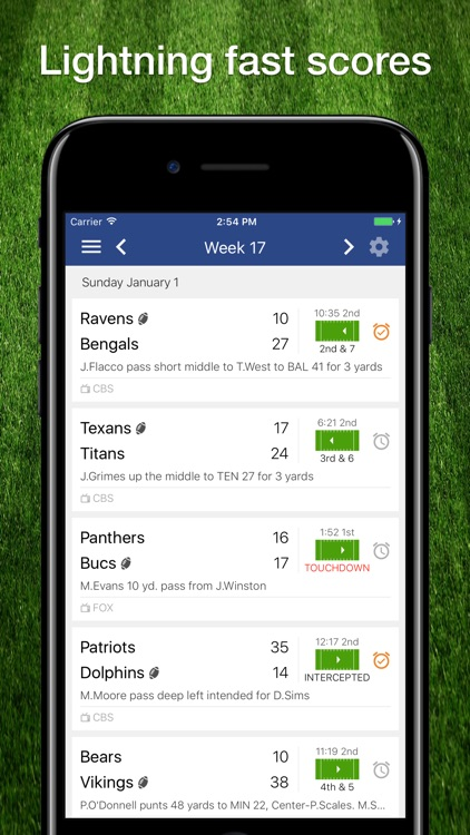 Football Scores, Stats for NFL