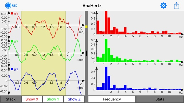Anahertz frequency analysis on the app store ccuart Gallery