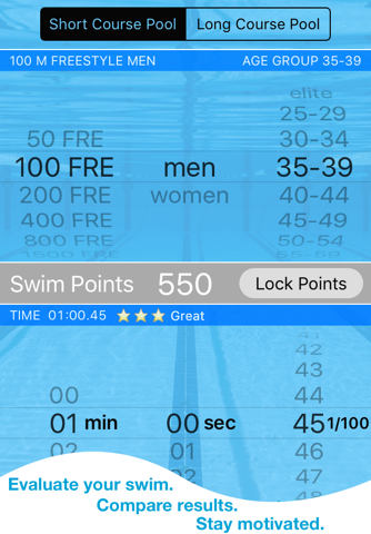 Swim Points: Elite and Masters - náhled