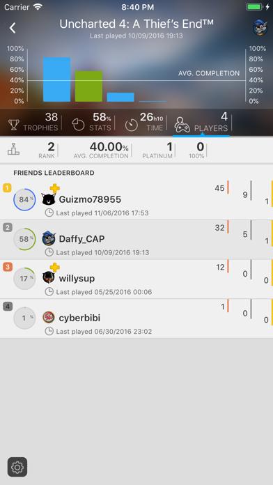 YaPSNapp: PSN Appのおすすめ画像9