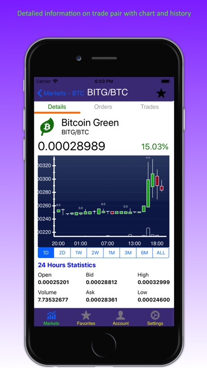 Mobile Cryptopia screenshot-1