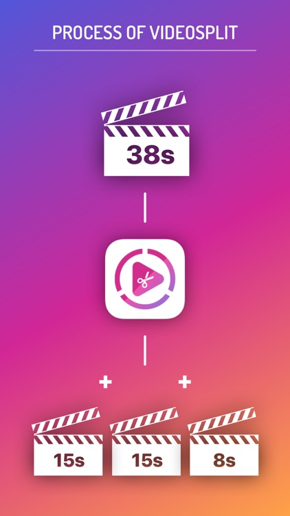 VideoSplit HD for Instagram