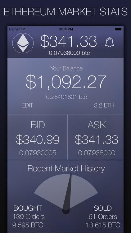 My Ethereum - CryptoCurrency Market Data