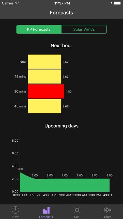 My Aurora Forecast Pro screenshot-3