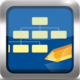 Diagram Design & Flowchart