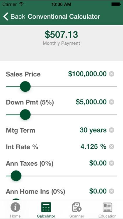 Fitzgerald Mortgage Calculator