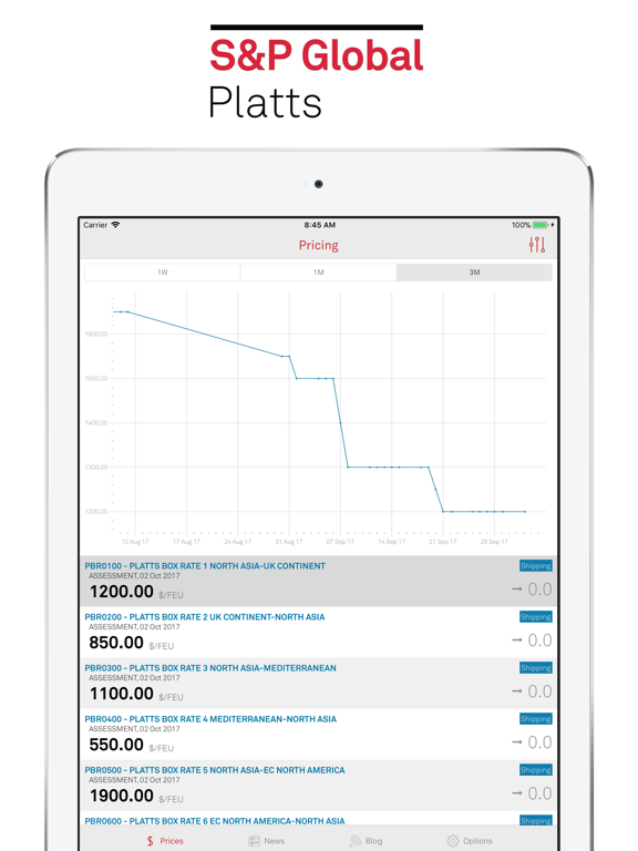 Platts Containers | App Price Drops