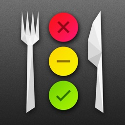 Traffic Light Calorie Info