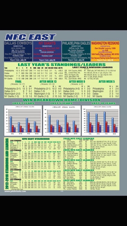 Phil Steele's Pro Football Mag screenshot-2