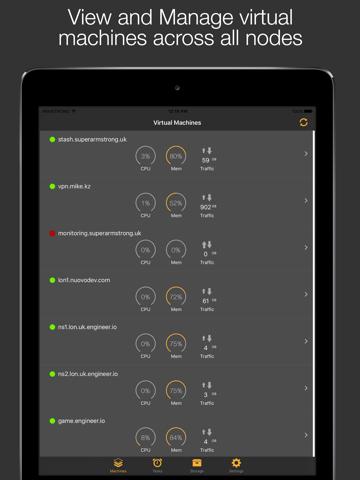 Proxmox Remote - náhled