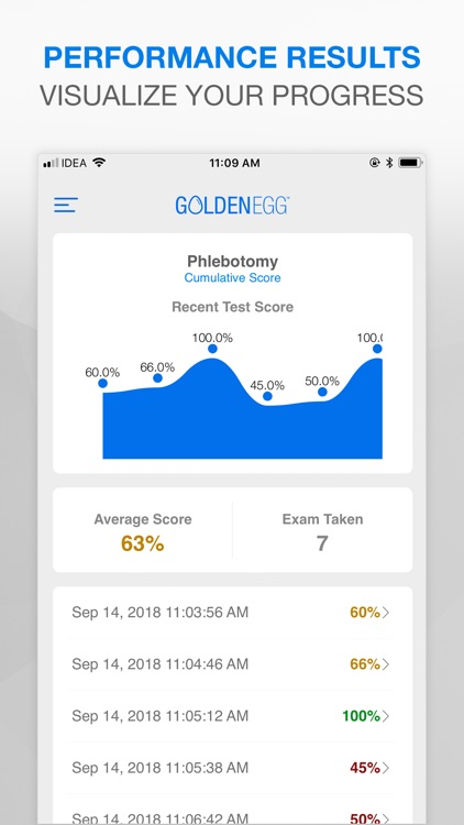 Phlebotomy Practice Test screenshot-3